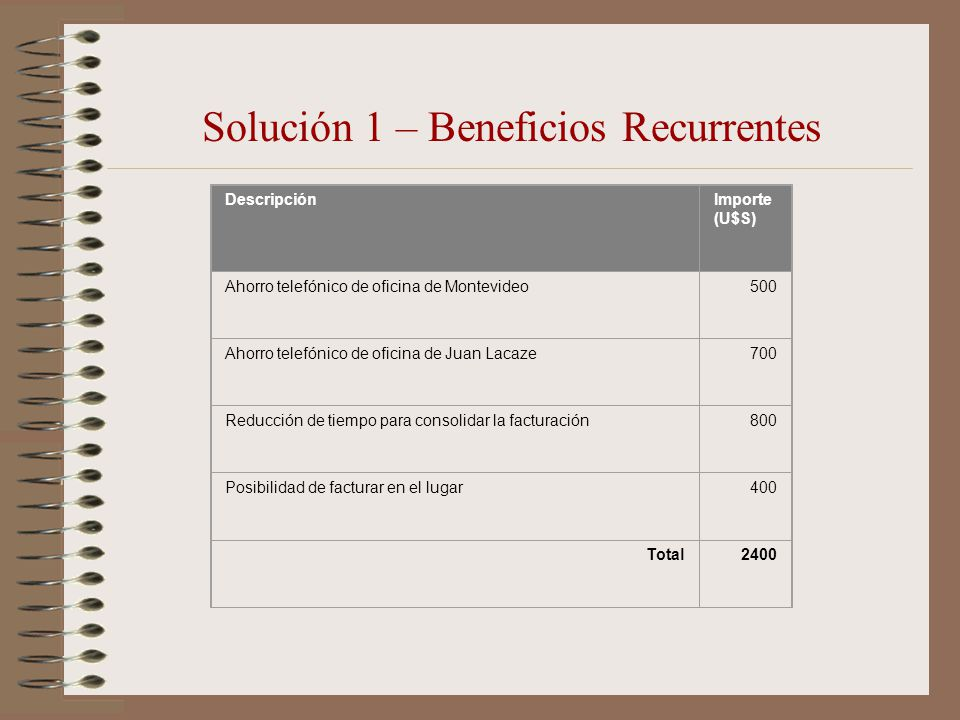 Solución 1 – Beneficios Recurrentes