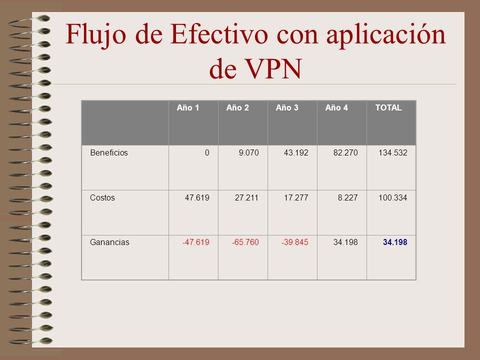 Flujo de Efectivo con aplicación de VPN