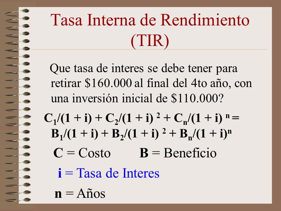 Tasa Interna de Rendimiento (TIR)