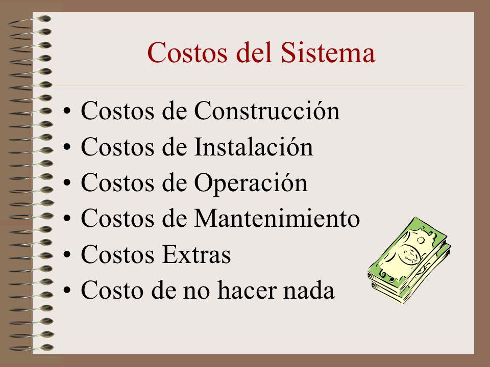 Costos del Sistema Costos de Construcción Costos de Instalación