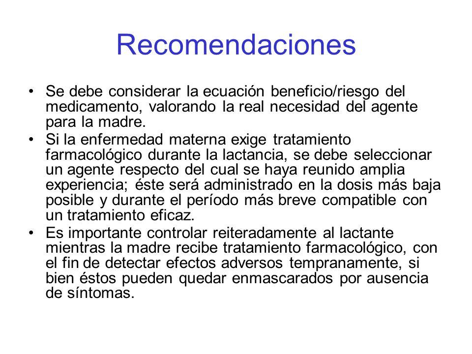 Recomendaciones Se debe considerar la ecuación beneficio/riesgo del medicamento, valorando la real necesidad del agente para la madre.