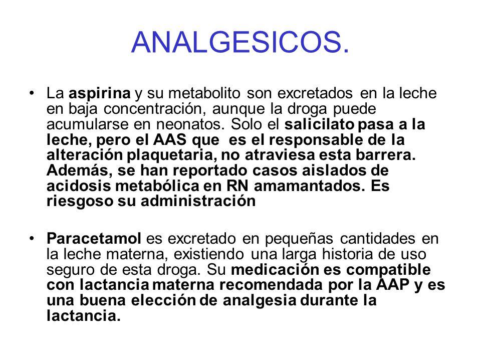 ANALGESICOS.