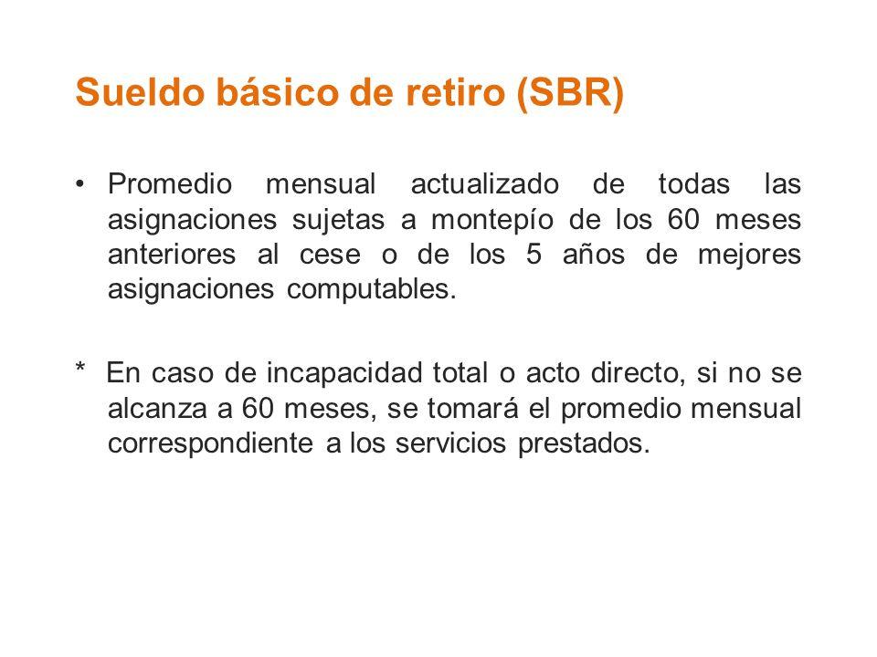 Sueldo básico de retiro (SBR)