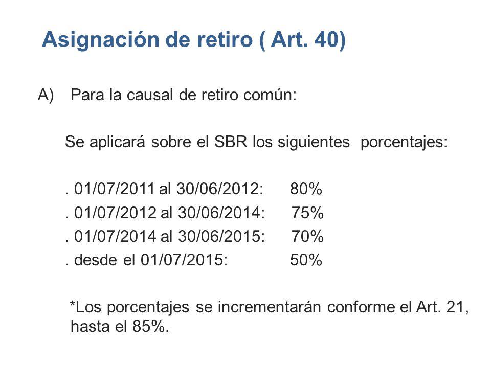 Asignación de retiro ( Art. 40)