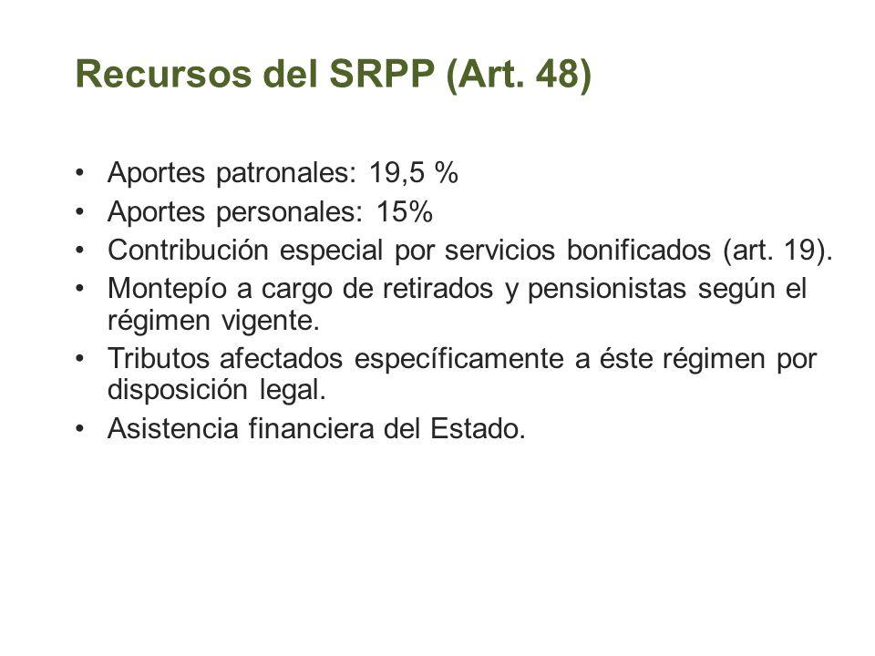 Recursos del SRPP (Art. 48)