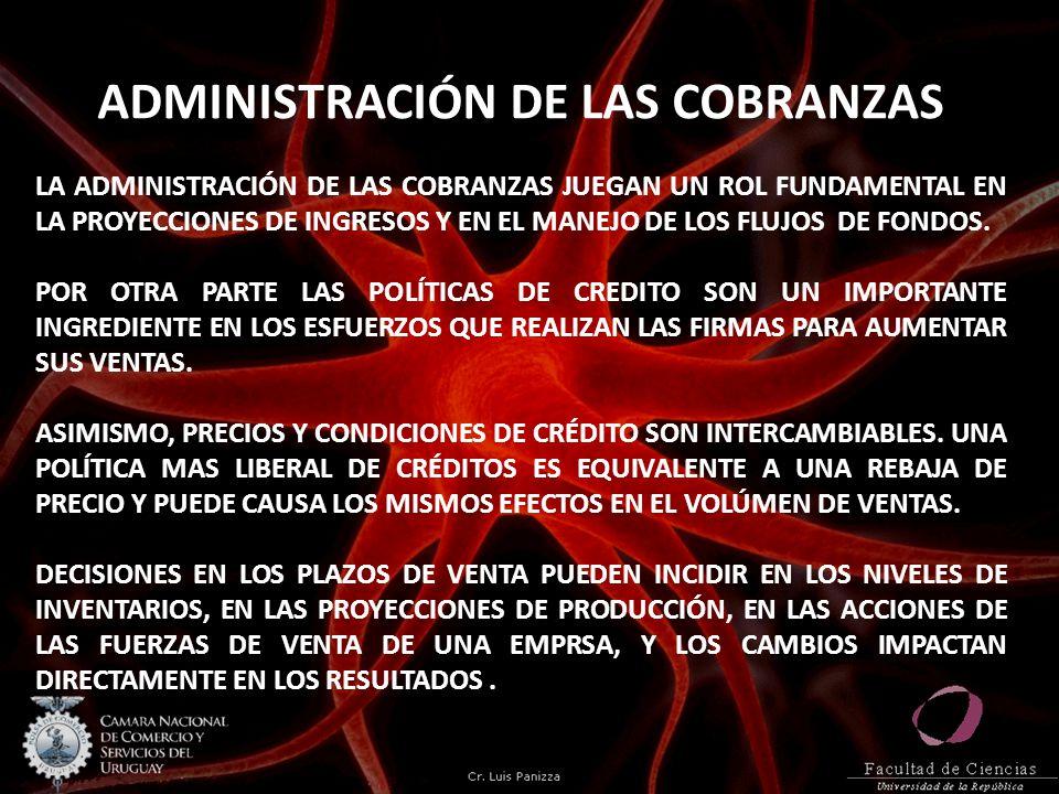 ADMINISTRACIÓN DE LAS COBRANZAS