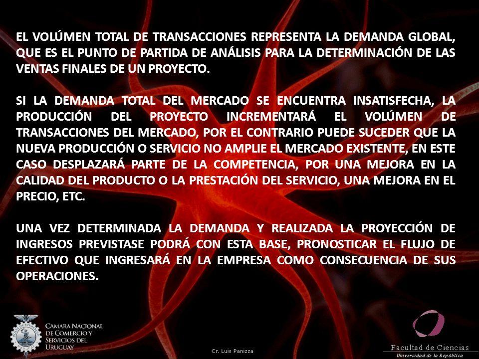 EL VOLÚMEN TOTAL DE TRANSACCIONES REPRESENTA LA DEMANDA GLOBAL, QUE ES EL PUNTO DE PARTIDA DE ANÁLISIS PARA LA DETERMINACIÓN DE LAS VENTAS FINALES DE UN PROYECTO.