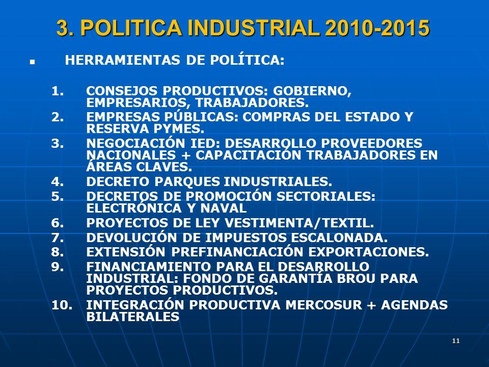 3. POLITICA INDUSTRIAL 2010-2015 HERRAMIENTAS DE POLÍTICA: