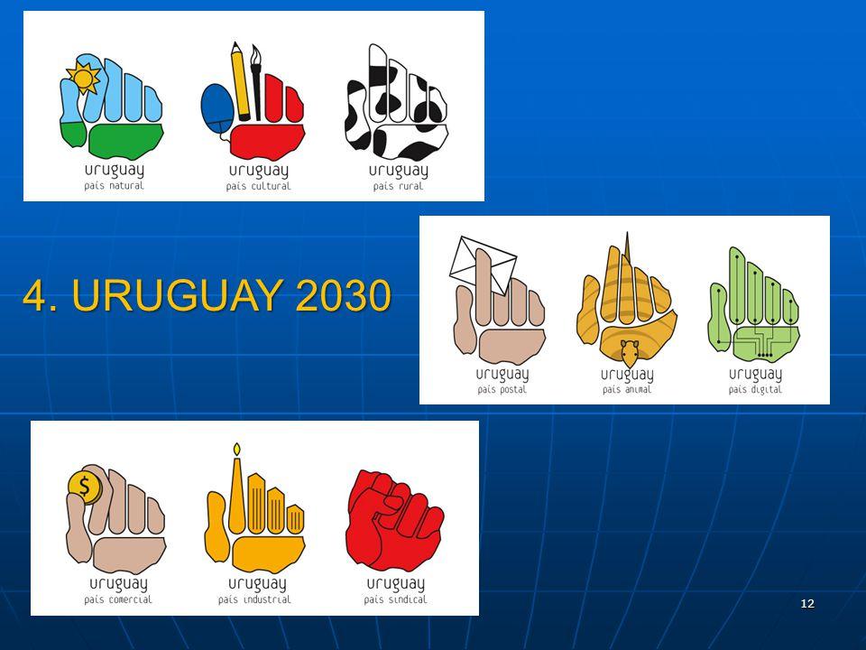 4. URUGUAY 2030