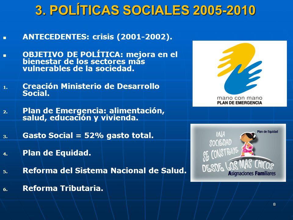 3. POLÍTICAS SOCIALES 2005-2010 ANTECEDENTES: crisis (2001-2002).