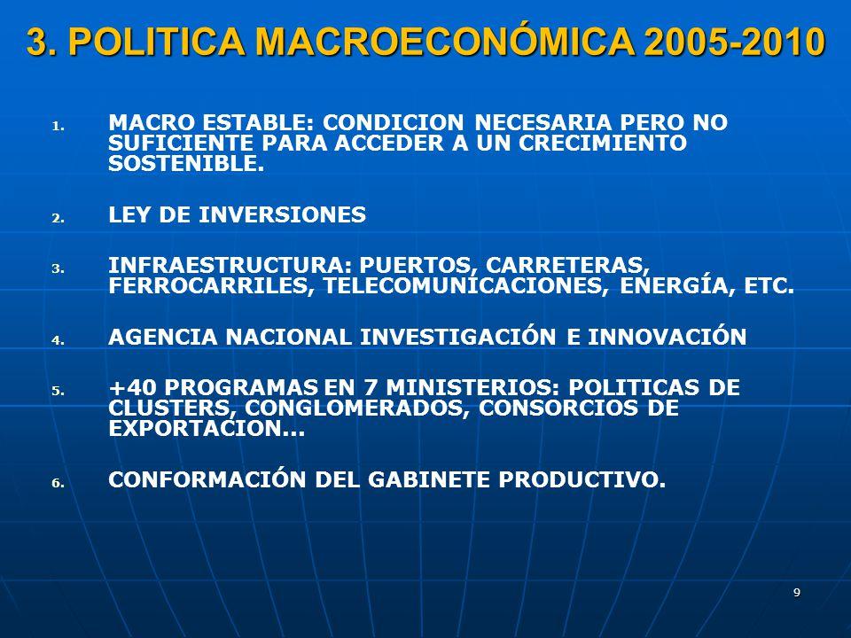 3. POLITICA MACROECONÓMICA 2005-2010
