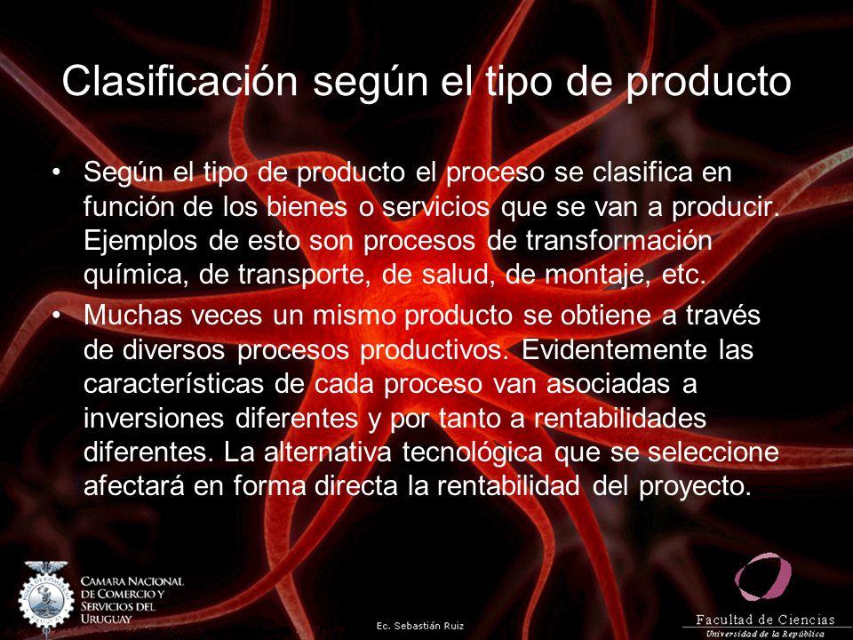 Clasificación según el tipo de producto
