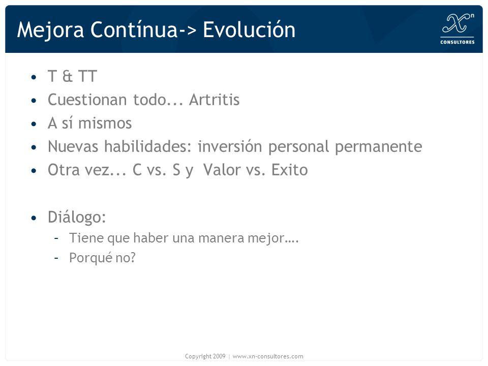 Mejora Contínua-> Evolución