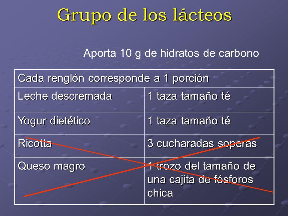 Grupo de los lácteos Aporta 10 g de hidratos de carbono