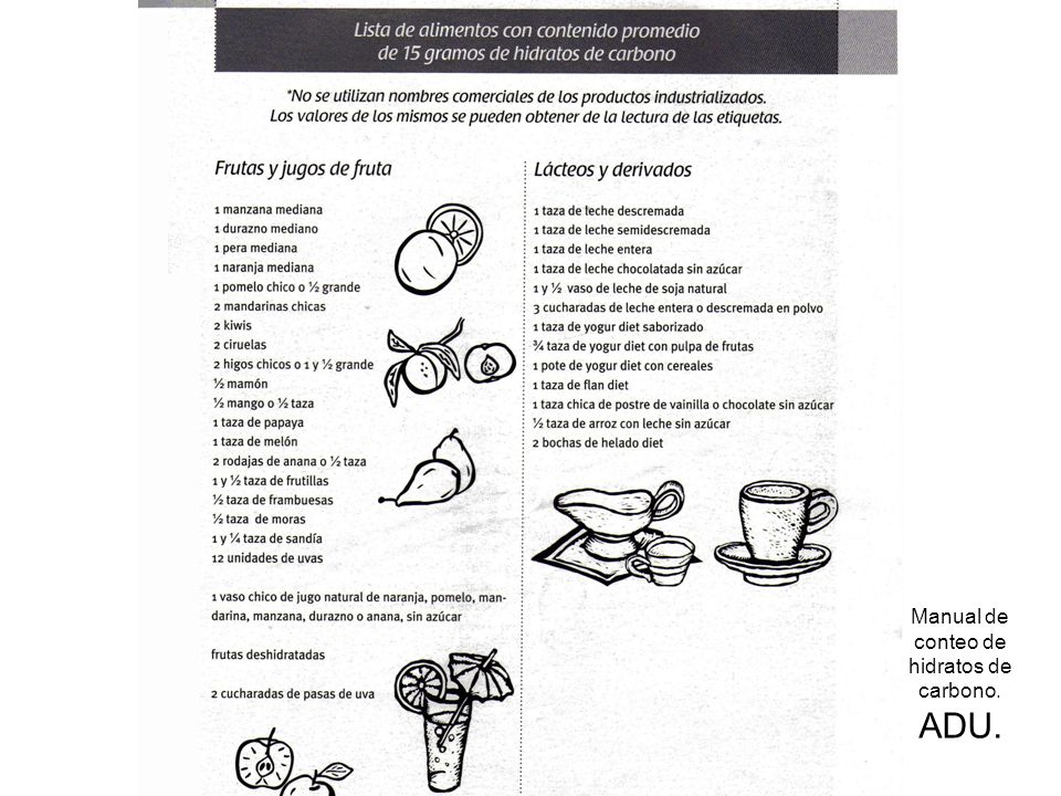Manual de conteo de hidratos de carbono. ADU.