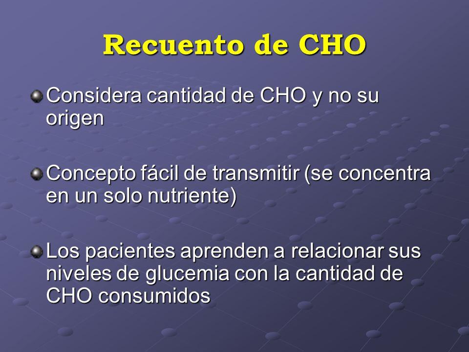 Recuento de CHO Considera cantidad de CHO y no su origen