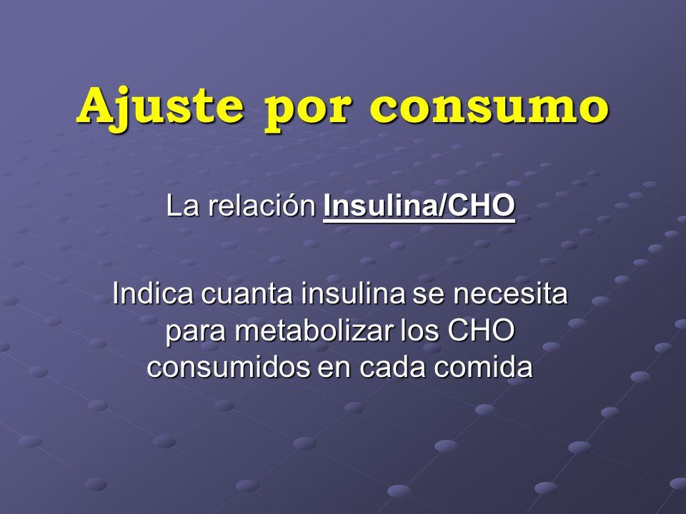 La relación Insulina/CHO