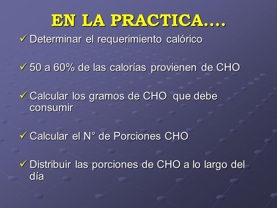 EN LA PRACTICA.... Determinar el requerimiento calórico