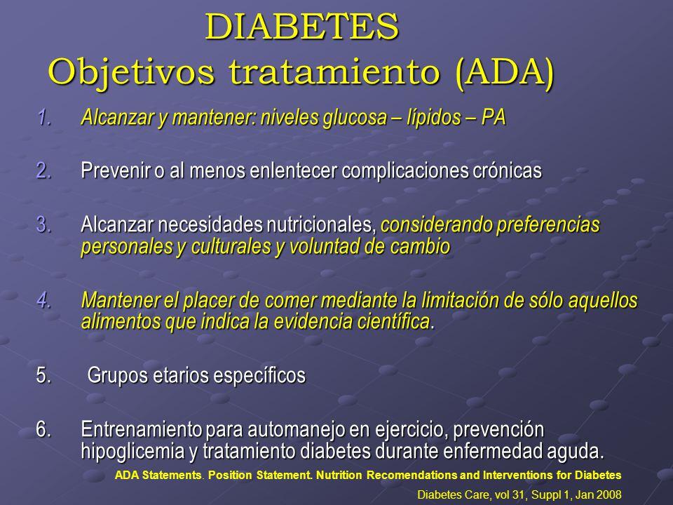 DIABETES Objetivos tratamiento (ADA)