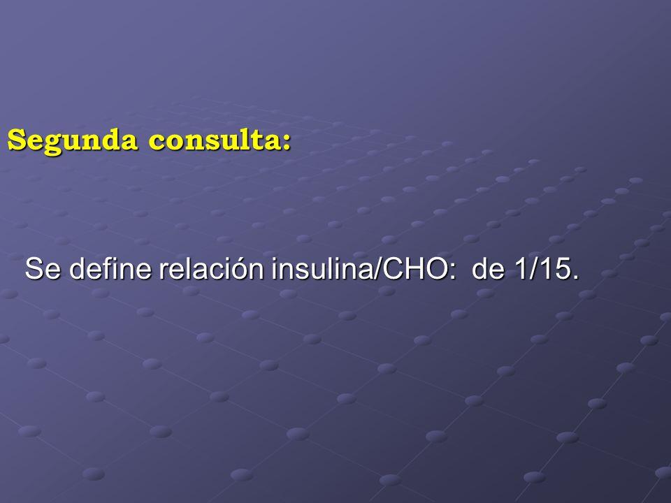 Se define relación insulina/CHO: de 1/15.