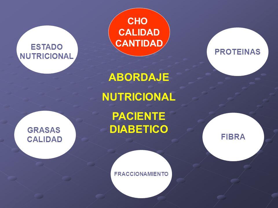 ABORDAJE NUTRICIONAL PACIENTE DIABETICO