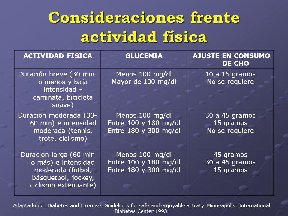 Consideraciones frente actividad física