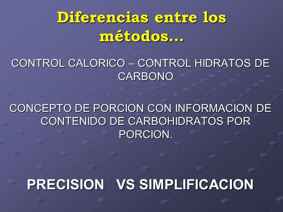 Diferencias entre los métodos…