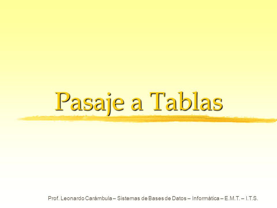 Pasaje a Tablas Prof. Leonardo Carámbula – Sistemas de Bases de Datos – Informática – E.M.T.