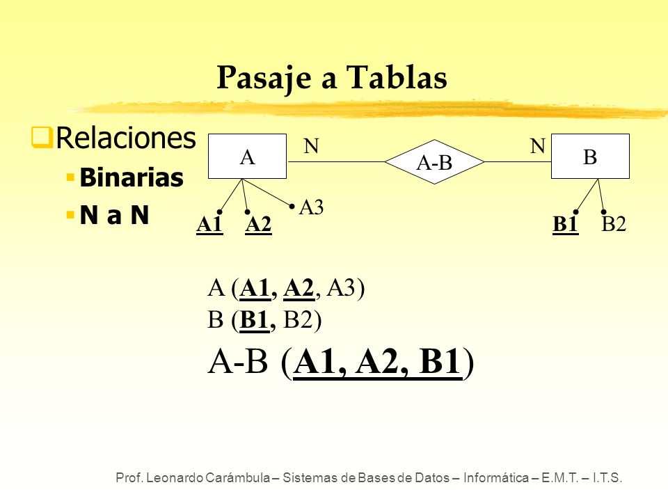 A-B (A1, A2, B1) Pasaje a Tablas Relaciones Binarias N a N