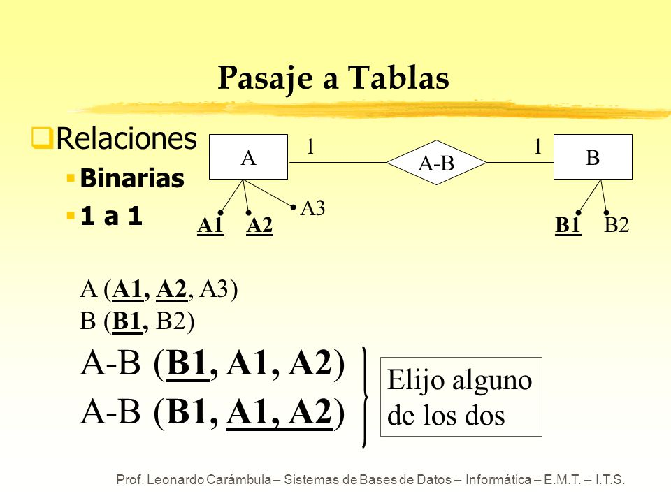 A-B (B1, A1, A2) Pasaje a Tablas Relaciones Elijo alguno de los dos