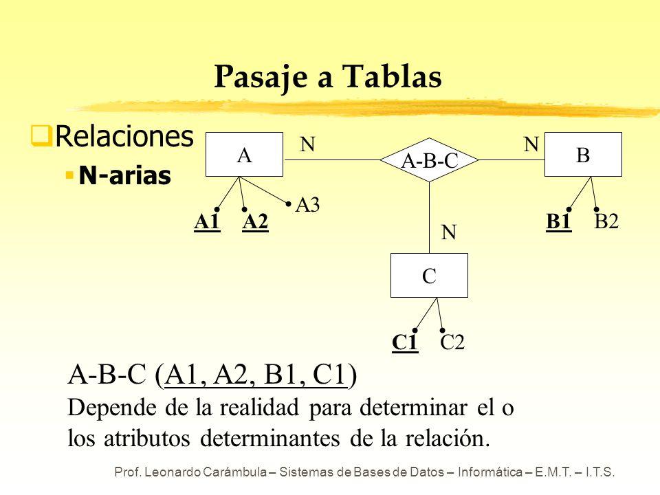 Pasaje a Tablas Relaciones A-B-C (A1, A2, B1, C1) N-arias