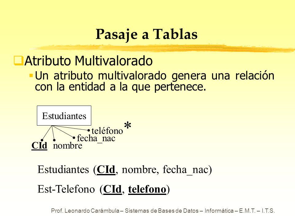 Pasaje a Tablas Atributo Multivalorado