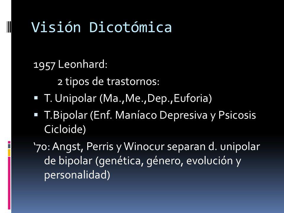 Visión Dicotómica 1957 Leonhard: 2 tipos de trastornos: