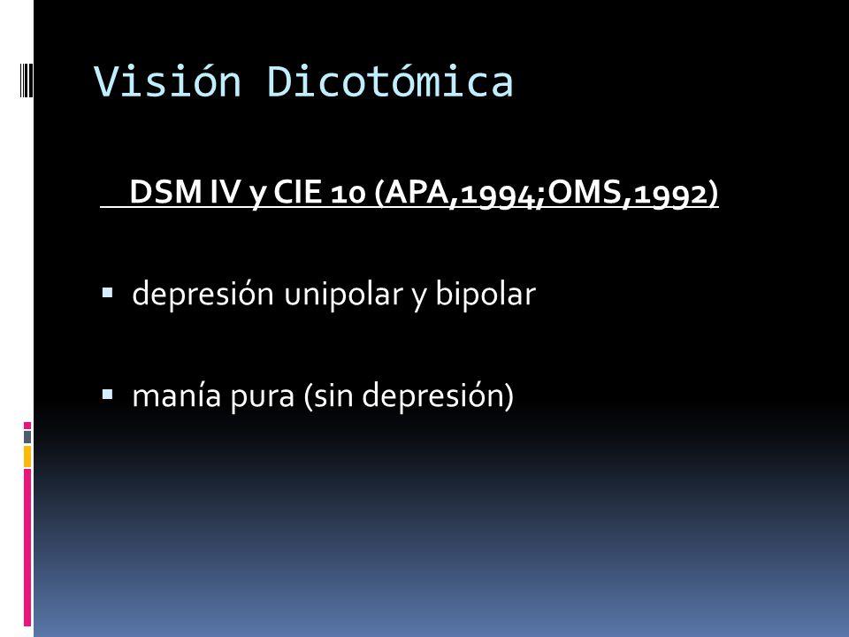Visión Dicotómica DSM IV y CIE 10 (APA,1994;OMS,1992)