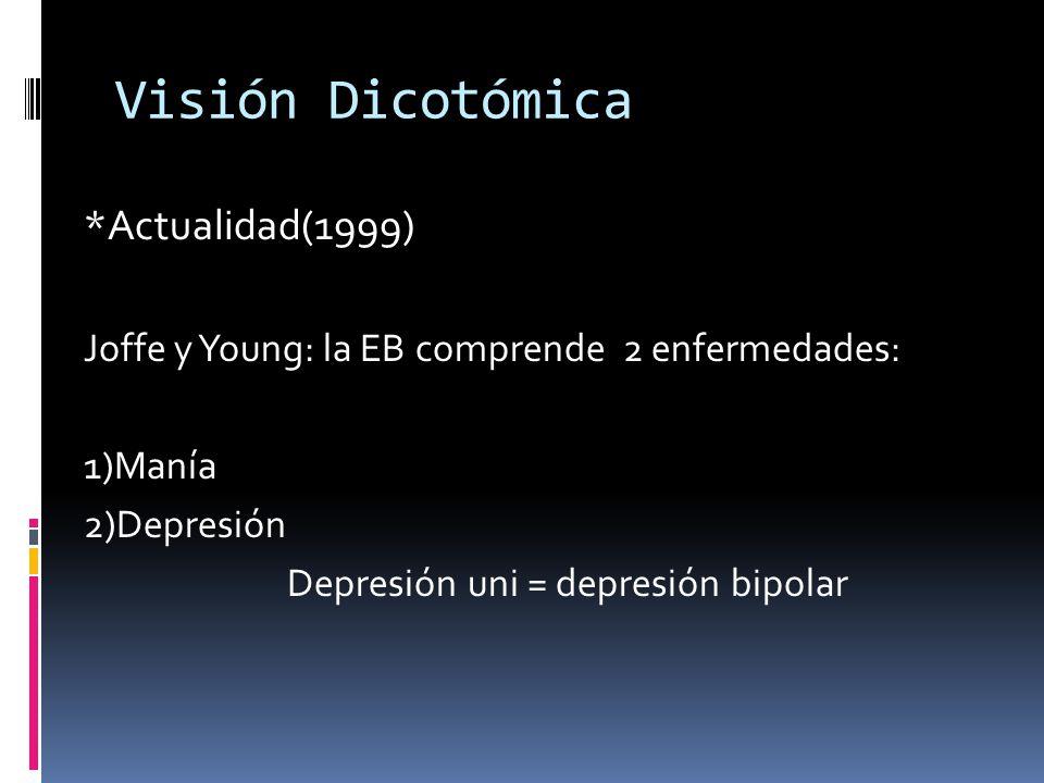 Visión Dicotómica *Actualidad(1999)