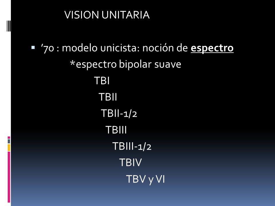 VISION UNITARIA '70 : modelo unicista: noción de espectro. *espectro bipolar suave. TBI. TBII. TBII-1/2.