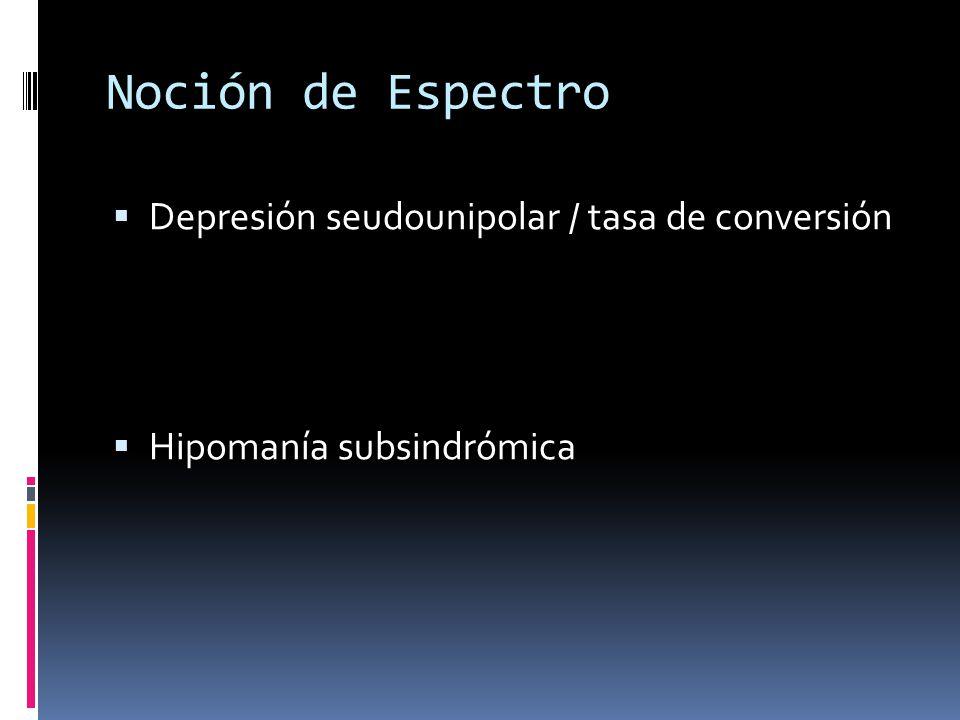 Noción de Espectro Depresión seudounipolar / tasa de conversión