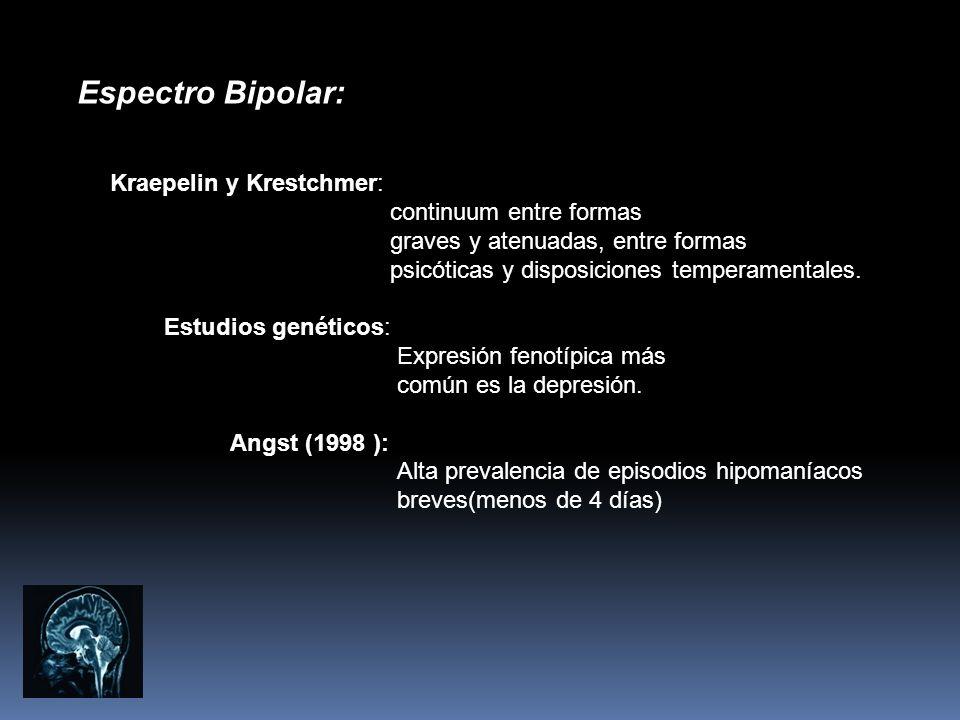 Espectro Bipolar: Kraepelin y Krestchmer: continuum entre formas