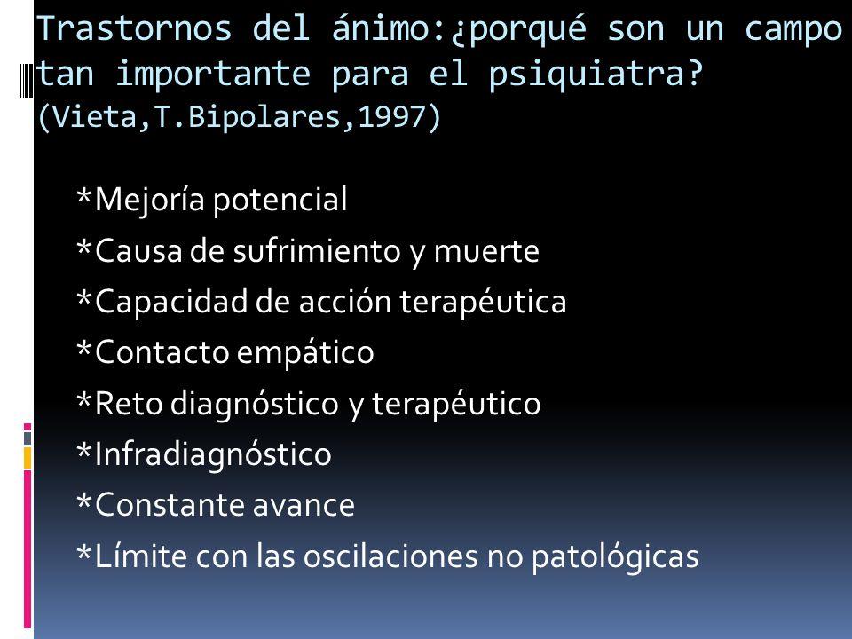 Trastornos del ánimo:¿porqué son un campo tan importante para el psiquiatra (Vieta,T.Bipolares,1997)