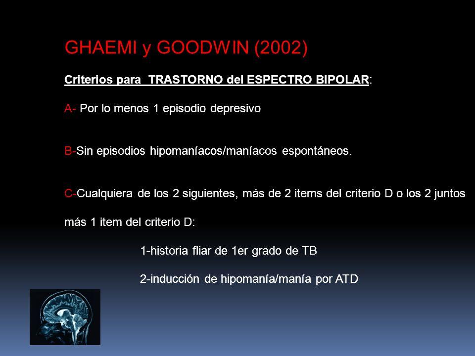 GHAEMI y GOODWIN (2002) Criterios para TRASTORNO del ESPECTRO BIPOLAR: