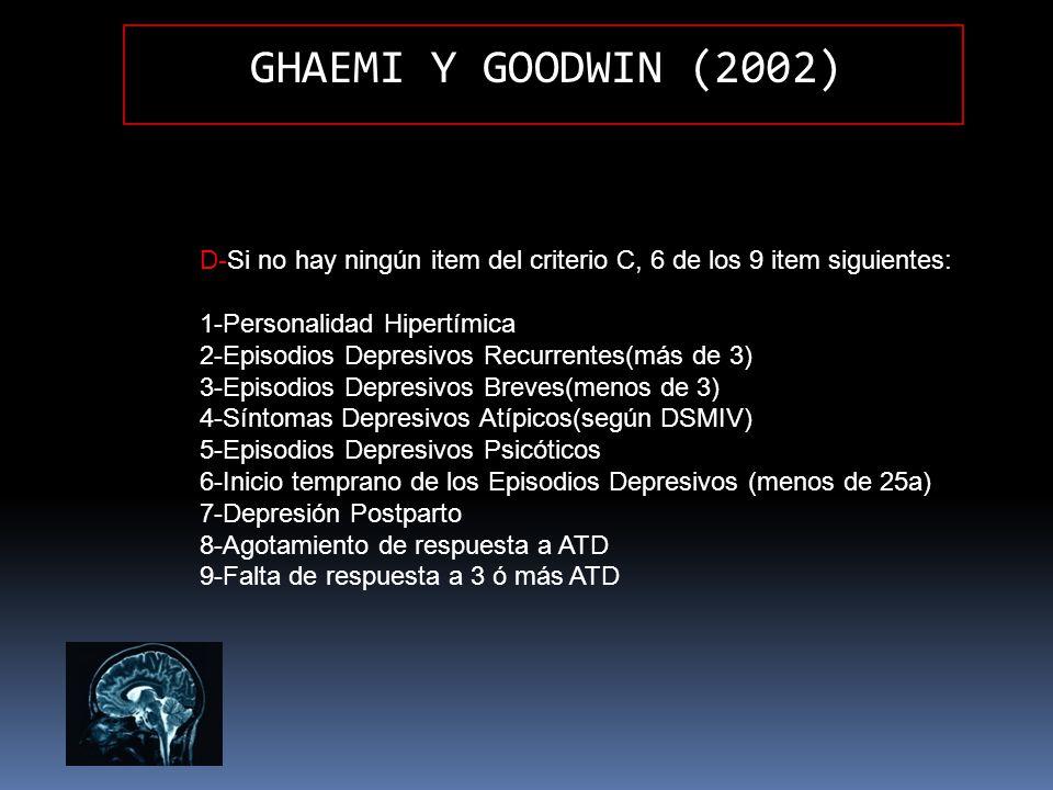 GHAEMI Y GOODWIN (2002) D-Si no hay ningún item del criterio C, 6 de los 9 item siguientes: 1-Personalidad Hipertímica.