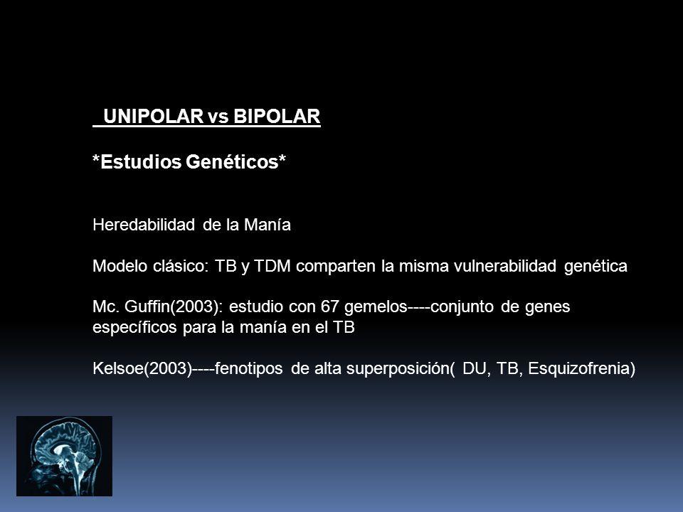 UNIPOLAR vs BIPOLAR *Estudios Genéticos*