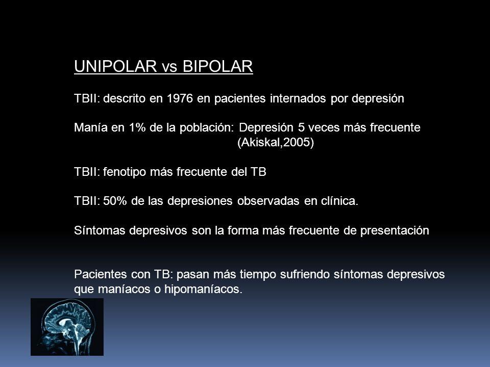 UNIPOLAR vs BIPOLAR TBII: descrito en 1976 en pacientes internados por depresión. Manía en 1% de la población: Depresión 5 veces más frecuente.