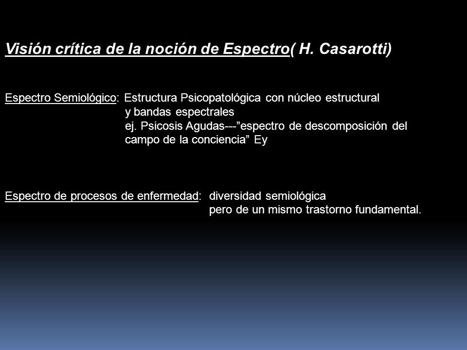 Visión crítica de la noción de Espectro( H. Casarotti)
