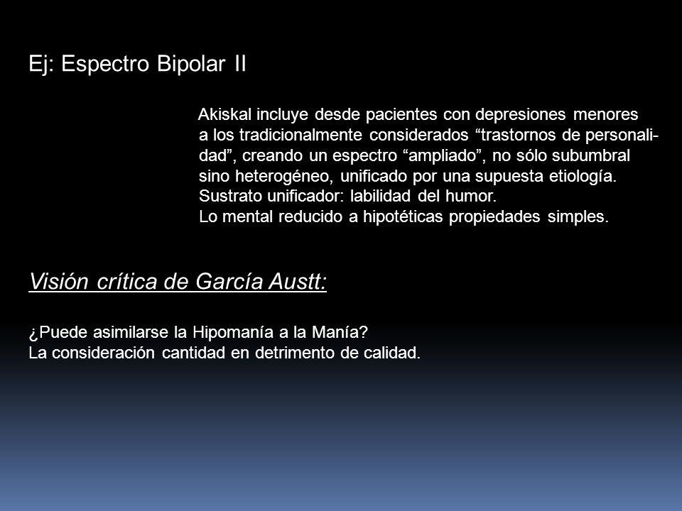 Ej: Espectro Bipolar II