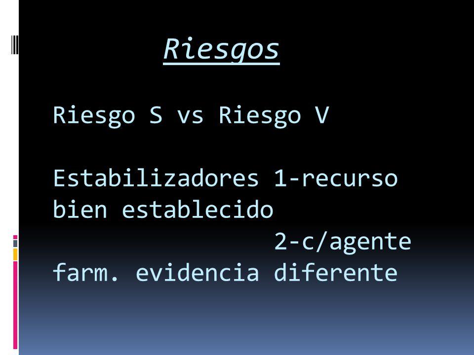 Riesgos Riesgo S vs Riesgo V Estabilizadores 1-recurso bien establecido 2-c/agente farm.
