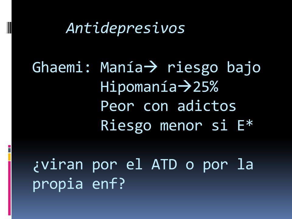 Antidepresivos Ghaemi: Manía riesgo bajo Hipomanía25% Peor con adictos Riesgo menor si E* ¿viran por el ATD o por la propia enf