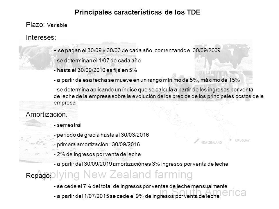 Principales características de los TDE