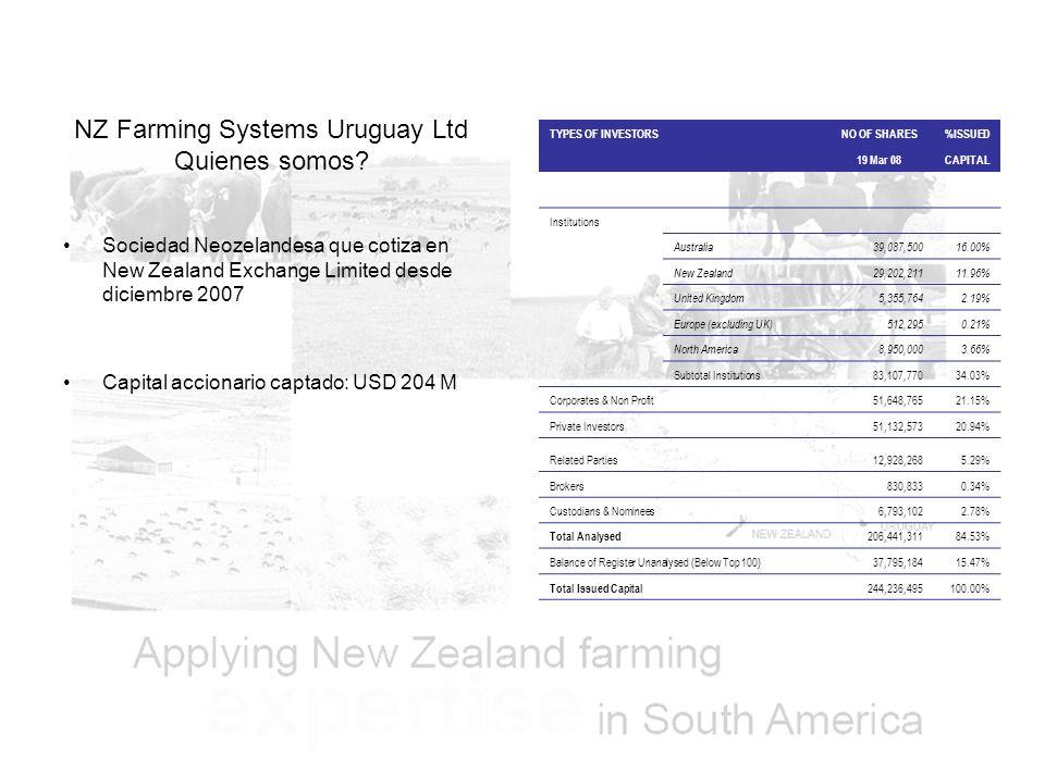 NZ Farming Systems Uruguay Ltd Quienes somos
