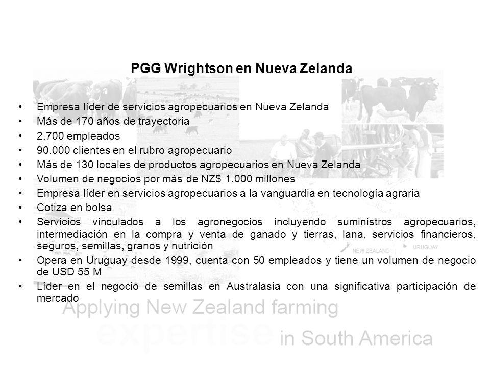 PGG Wrightson en Nueva Zelanda